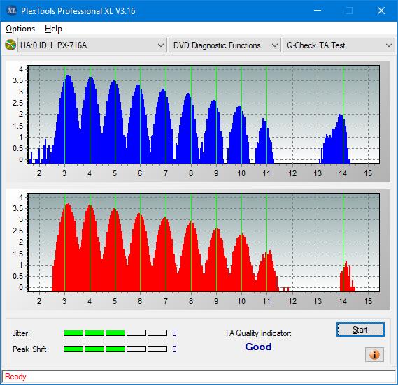 Panasonic SW810/SW820/SW830/SW840-ta-test-middle-zone-layer-0-_6x_px-716a.png
