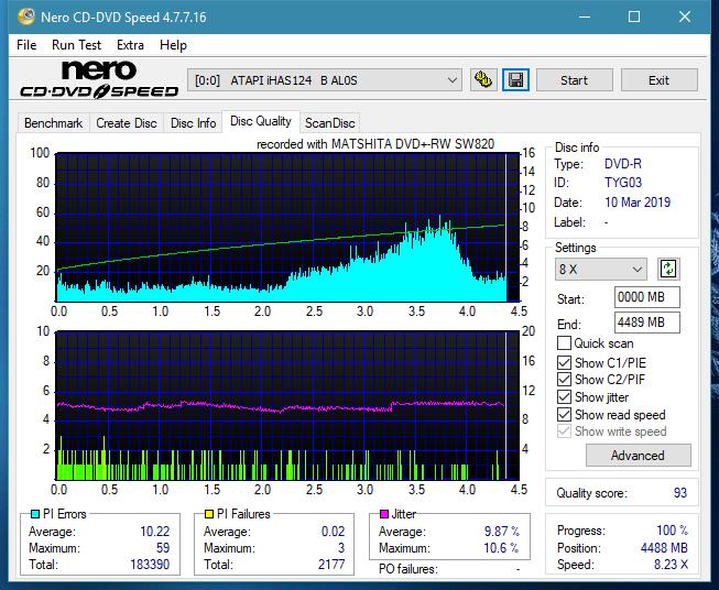 Panasonic SW810/SW820/SW830/SW840-dq_8x_ihas124-b.png
