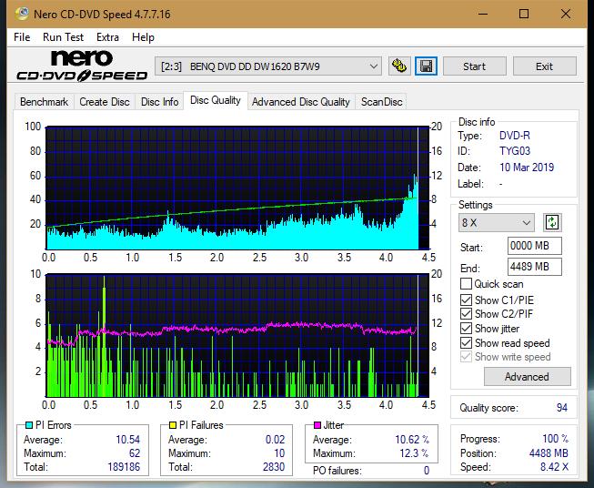 Panasonic SW810/SW820/SW830/SW840-dq_12x_dw1620.png