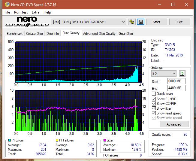Panasonic SW810/SW820/SW830/SW840-dq_16x_dw1620.png