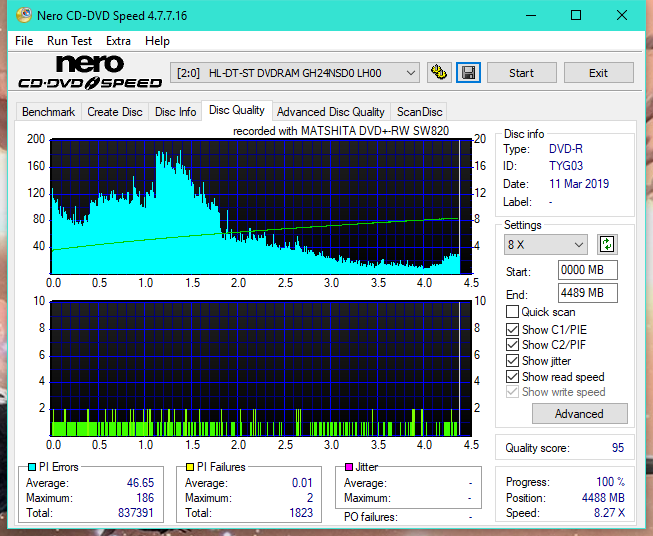 Panasonic SW810/SW820/SW830/SW840-dq_16x_gh24nsd0.png