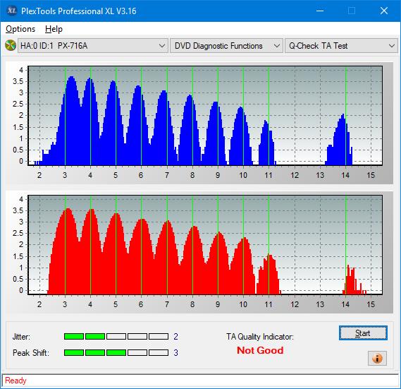 Panasonic SW810/SW820/SW830/SW840-ta-test-middle-zone-layer-0-_16x_px-716a.png