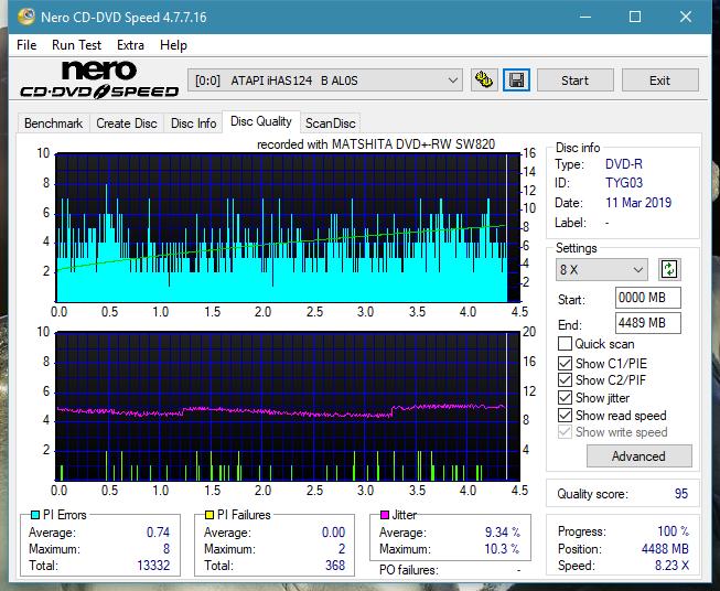 Panasonic SW810/SW820/SW830/SW840-dq_6x_ihas124-b.png