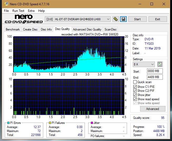 Panasonic SW810/SW820/SW830/SW840-dq_12x_gh24nsd0.png