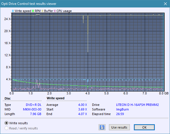 Lite-On Premium DH-16AFSH PREMM2-createdisc_4x.png
