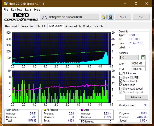 Lite-On Premium DH-16AFSH PREMM2-dq_6x_dw1640.png