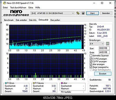 Plextor PX-891SAF Plus 1.KG with Verbatim M-Disc @4x-atapi___bd__b__dh12b2sh_paa3_07-june-2019_00_08.jpeg