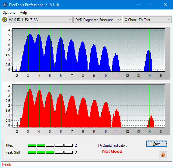 Lite-On Premium DH-16AFSH PREMM2-ta-test-outer-zone-layer-0-_16x_px-716a.png