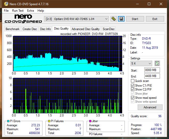 Nazwa:  DQ_2x_AD-7240S.png,  obejrzany:  32 razy,  rozmiar:  66.0 KB.