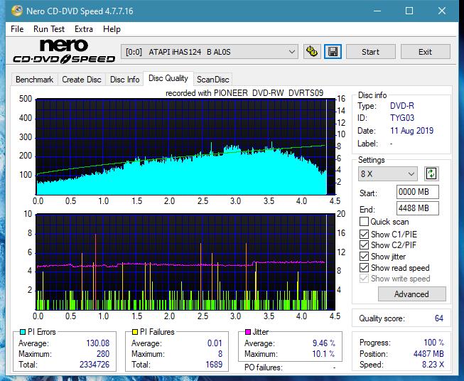 Nazwa:  DQ_2x_iHAS124-B.png,  obejrzany:  31 razy,  rozmiar:  75.7 KB.