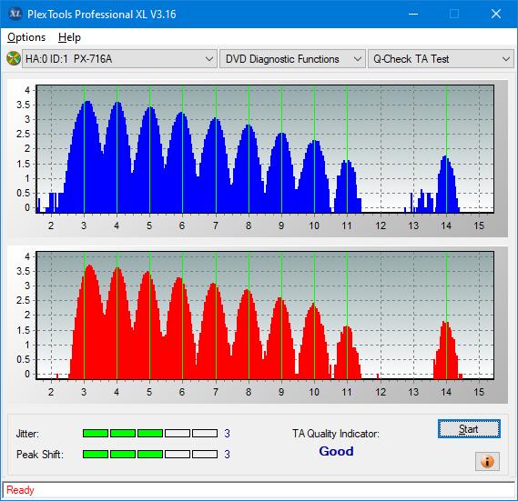 Nazwa:  TA Test (Middle Zone Layer 0)_2x_PX-716A.png,  obejrzany:  31 razy,  rozmiar:  39.7 KB.