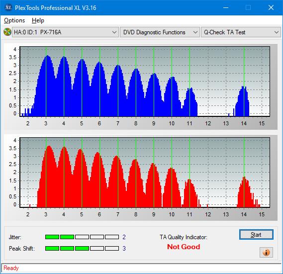 Nazwa:  TA Test (Outer Zone Layer 0)_2x_PX-716A.png,  obejrzany:  31 razy,  rozmiar:  39.4 KB.