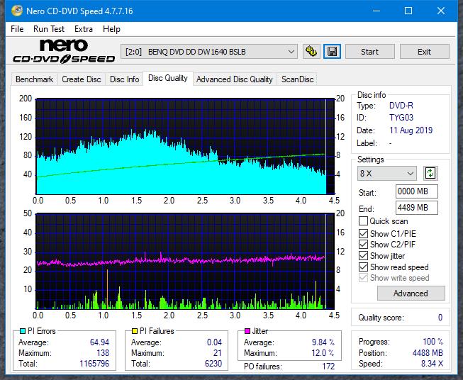 Nazwa:  DQ_4x_DW1640.png,  obejrzany:  32 razy,  rozmiar:  69.3 KB.