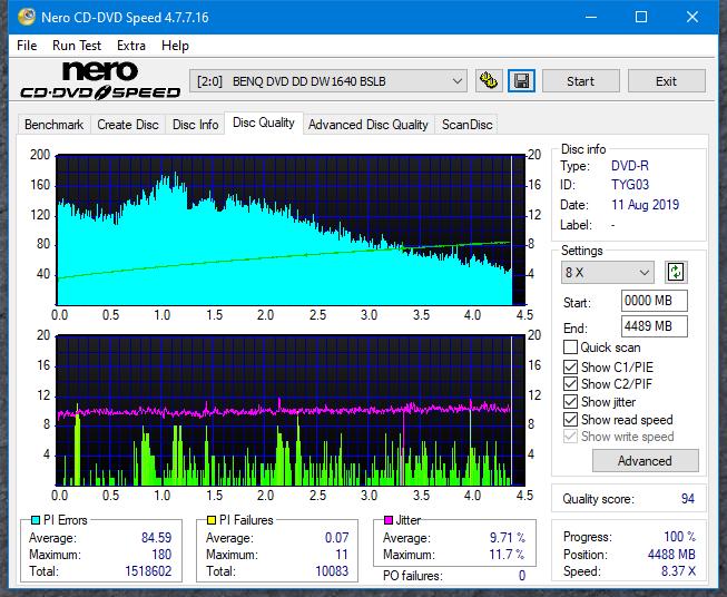 Nazwa:  DQ_6x_DW1640.png,  obejrzany:  32 razy,  rozmiar:  69.7 KB.