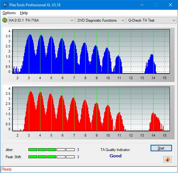 Nazwa:  TA Test (Middle Zone Layer 0)_6x_PX-716A.png,  obejrzany:  32 razy,  rozmiar:  40.0 KB.