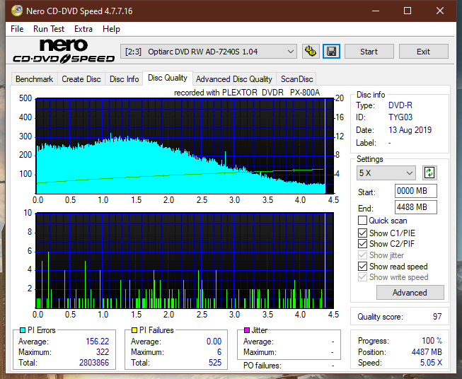 Plextor PX-800A 2007r.-dq_4x_ad-7240s.png