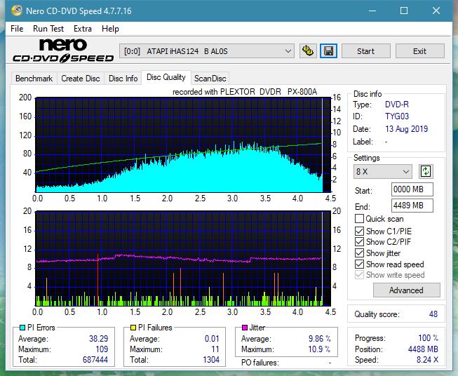 Plextor PX-800A 2007r.-dq_6x_ihas124-b.png