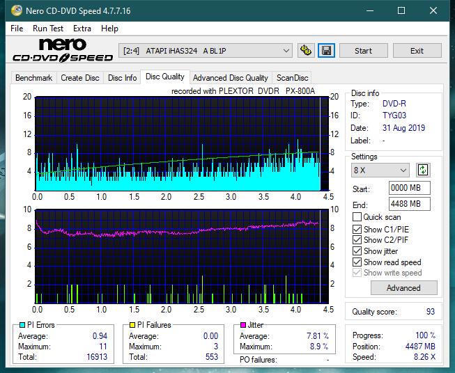 Plextor PX-800A 2007r.-dq_4x_ihas324-.png