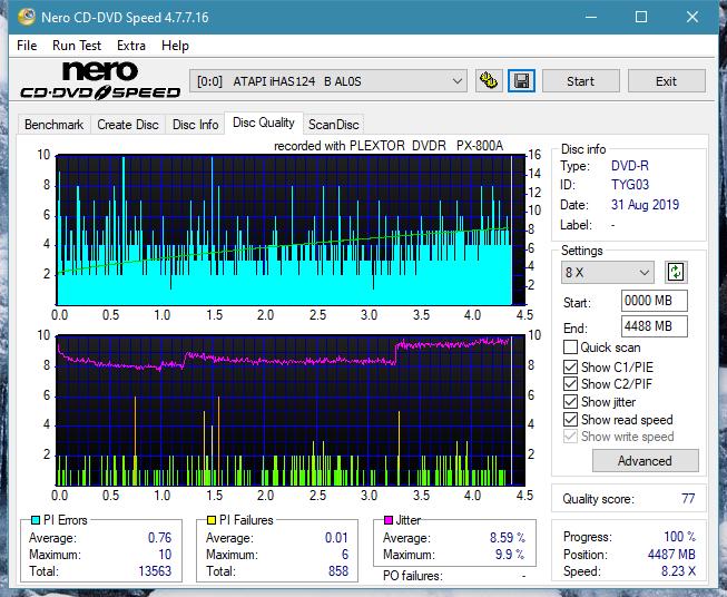 Plextor PX-800A 2007r.-dq_4x_ihas124-b.png