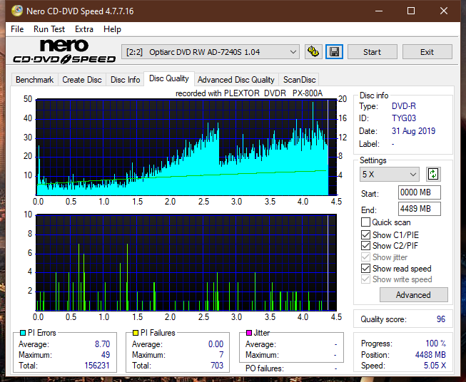 Plextor PX-800A 2007r.-dq_12x_ad-7240s.png