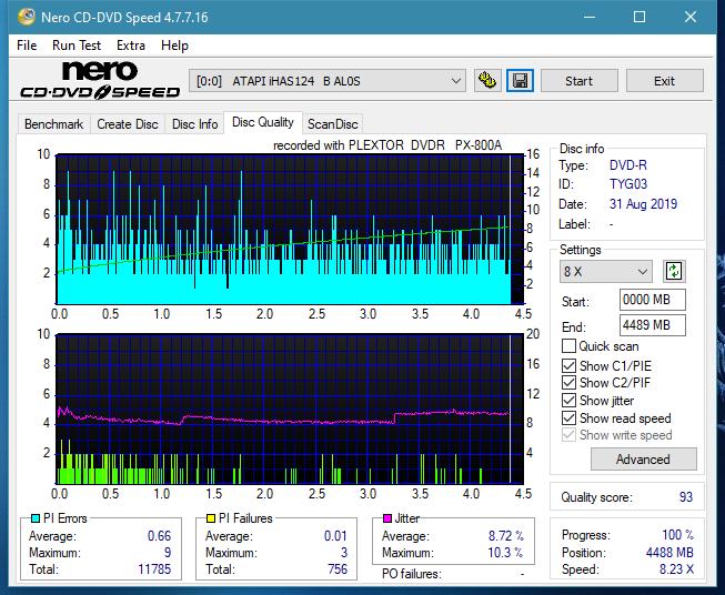 Plextor PX-800A 2007r.-dq_12x_ihas124-b.png