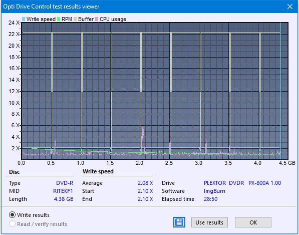 Plextor PX-800A 2007r.-createdisc_2x.png