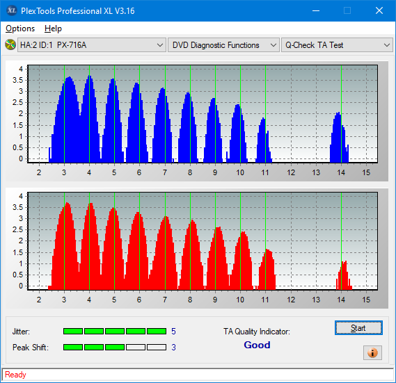 Lite-On Premium DH-16AFSH PREMM2-ta-test-middle-zone-layer-0-_6x_px-716a.png