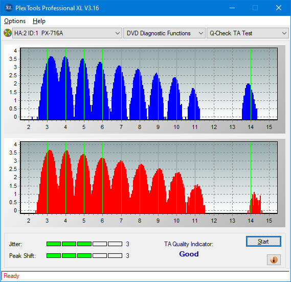 Lite-On Premium DH-16AFSH PREMM2-ta-test-outer-zone-layer-0-_8x_px-716a.png
