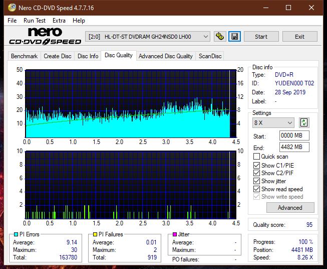 TDK A1D+440N (DVDRW0404N) 2003r-dq_2.3x_gh24nsd0.png