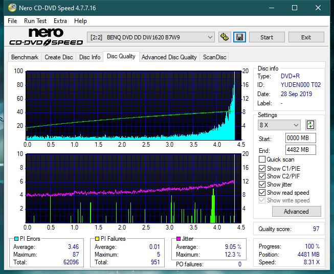 TDK A1D+440N (DVDRW0404N) 2003r-dq_4x_dw1620.png