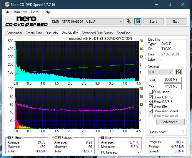 LG CT30N-dq_8x_ihas324-.png
