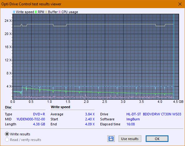 LG CT30N-createdisc_4x.png