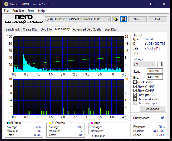 LG CT30N-dq_8x_gh24nsd0.png