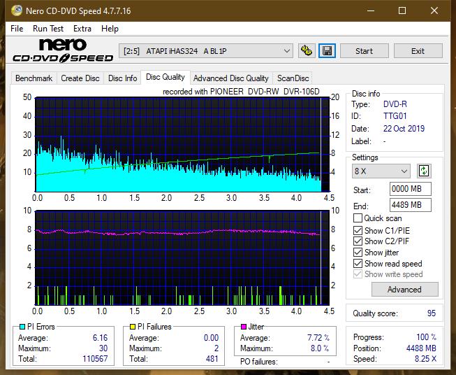 Pioneer DVR-106PC 2004r-dq_2x_ihas324-.png