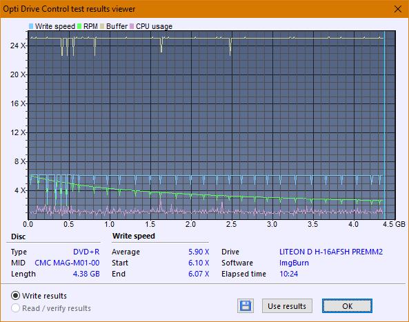 Lite-On Premium DH-16AFSH PREMM2-createdisc_6x.png