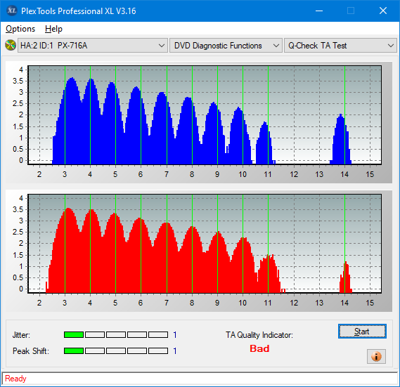 Lite-On Premium DH-16AFSH PREMM2-ta-test-outer-zone-layer-0-_6x_px-716a.png