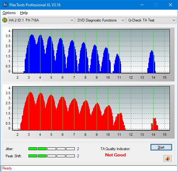 Lite-On Premium DH-16AFSH PREMM2-ta-test-middle-zone-layer-0-_12x_px-716a.png