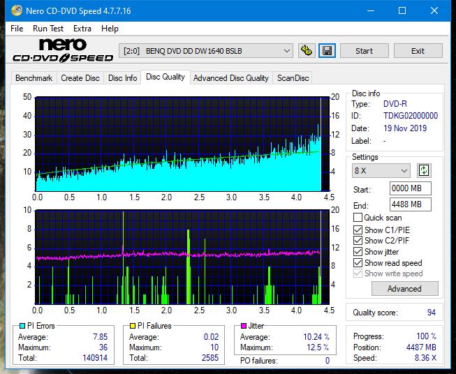 Pioneer DVR-106PC 2004r-dq_1x_dw1640.png