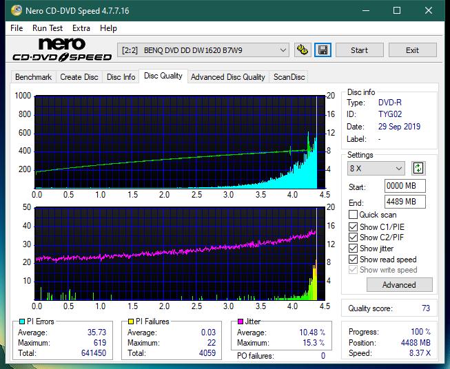 TDK A1D+440N (DVDRW0404N) 2003r-dq_2x_dw1620.png