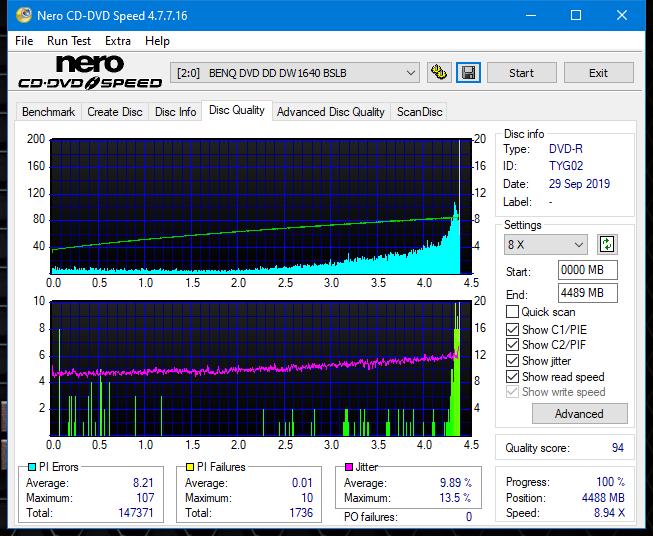 TDK A1D+440N (DVDRW0404N) 2003r-dq_2x_dw1640.png