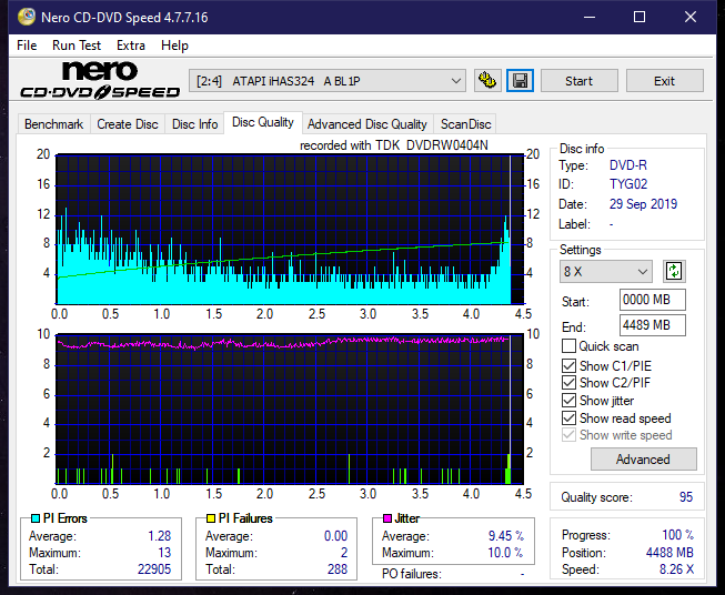 TDK A1D+440N (DVDRW0404N) 2003r-dq_2x_ihas324-.png