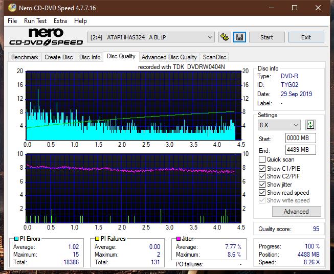 TDK A1D+440N (DVDRW0404N) 2003r-dq_4x_ihas324-.png
