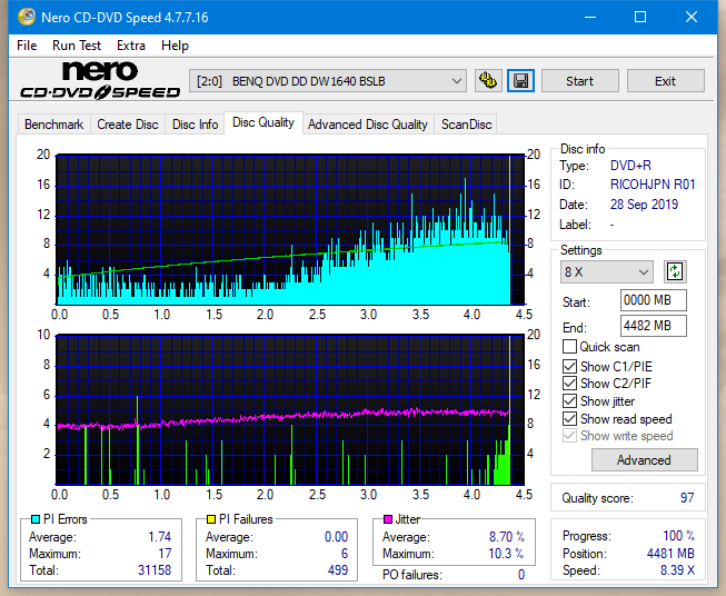 TDK A1D+440N (DVDRW0404N) 2003r-dq_2.3x_dw1640.png