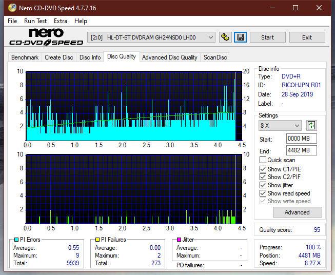TDK A1D+440N (DVDRW0404N) 2003r-dq_4x_gh24nsd0.png