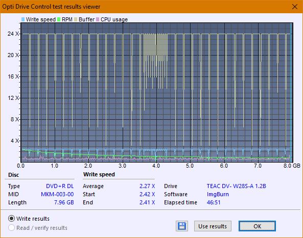 Teac DV-W28S-A93-createdisc_2.4x.png