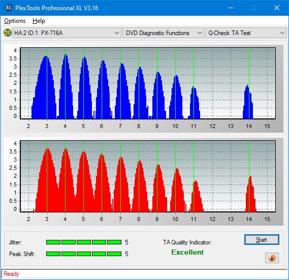 Teac DV-W28S-A93-ta-test-inner-zone-layer-0-_6x_px-716a.png