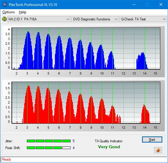 Teac DV-W28S-A93-ta-test-inner-zone-layer-0-_4x_px-716a.png