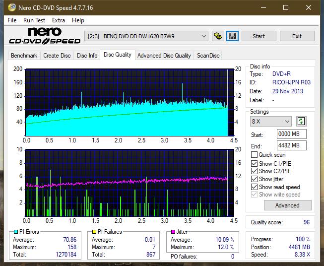 Pioneer DVR-106PC 2004r-dq_2.4x_dw1620.png