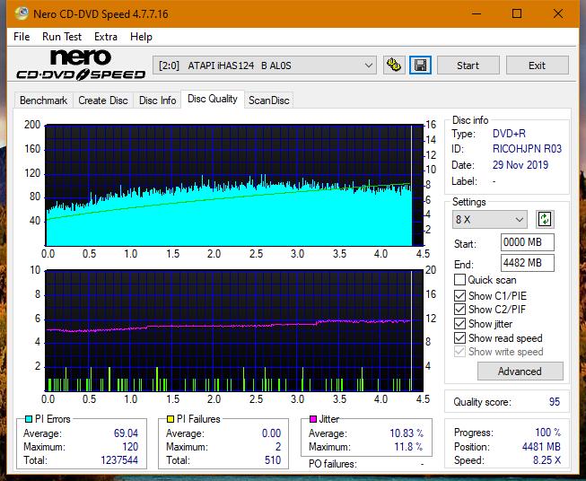 Pioneer DVR-106PC 2004r-dq_2.4x_ihas124-b.png