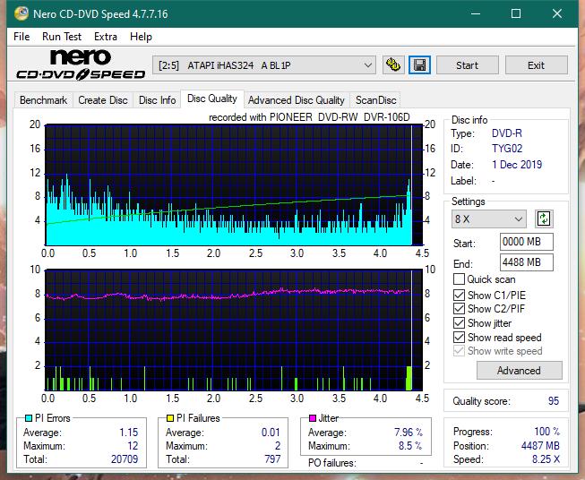 Pioneer DVR-106PC 2004r-dq_1x_ihas324-.png